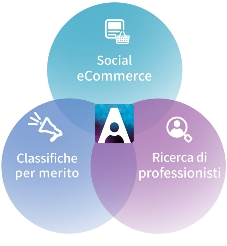 ApplaudArt social per promuovere lavoro banner